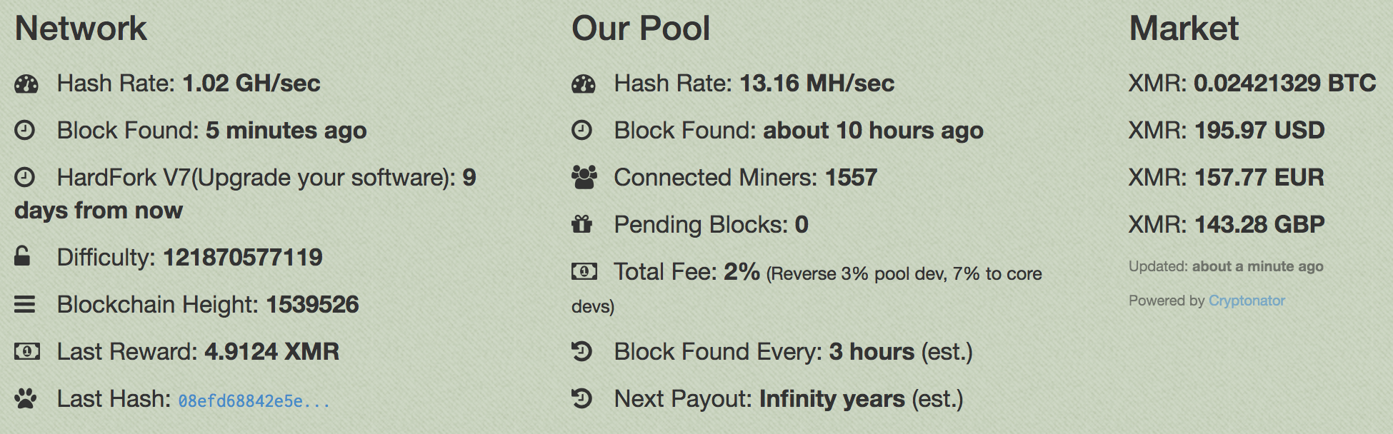 monero.crypto-pool.fr mining pool
