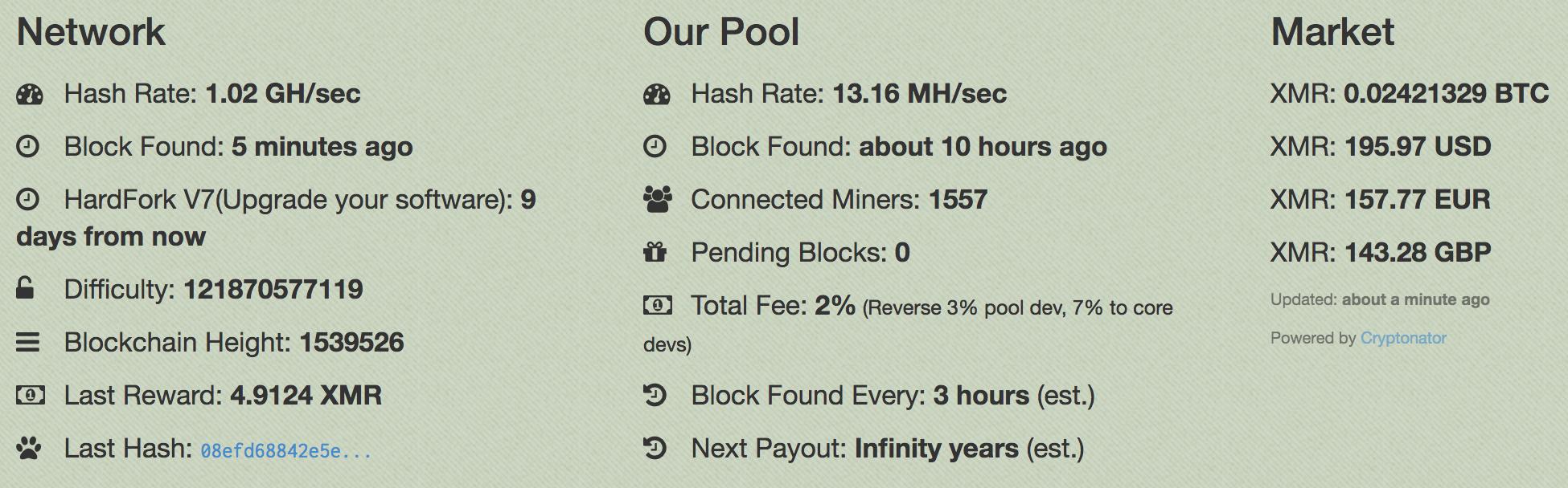 monero.crypto-pool.fr mining pool
