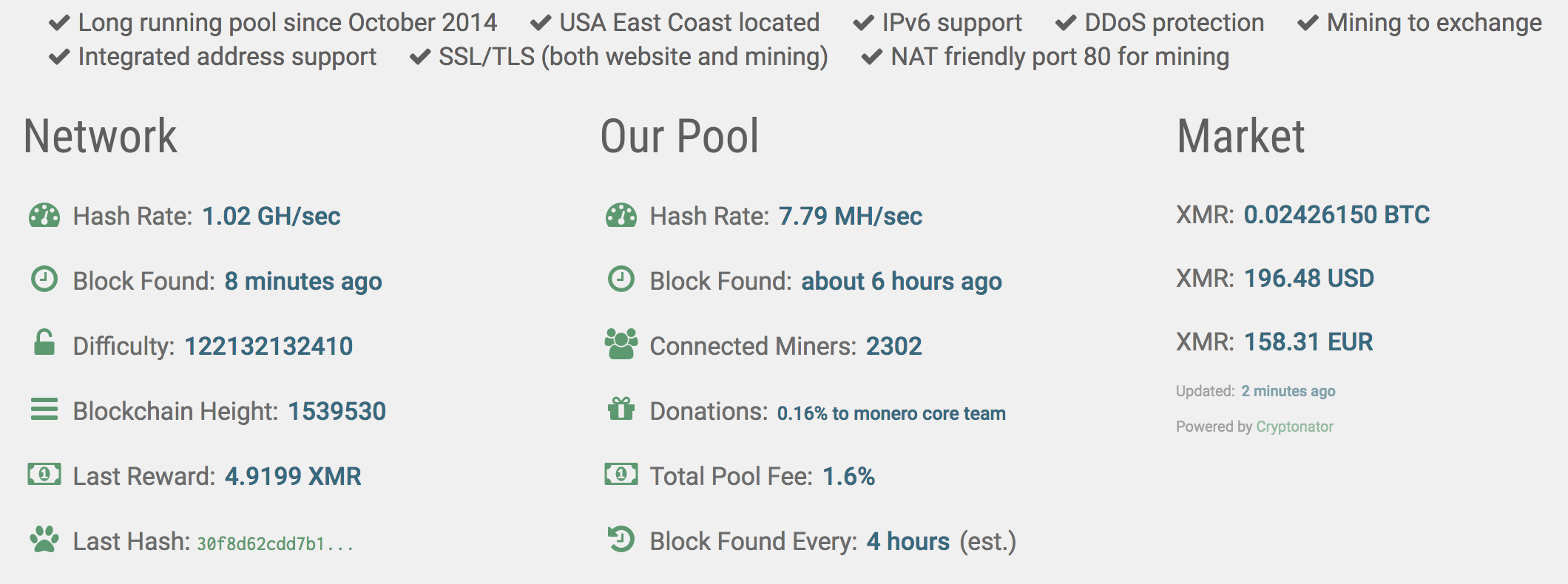 Monerohash mining pool