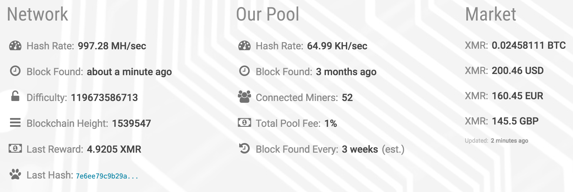 xmr.poolto.be mining pool